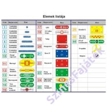 Brainbox elektronikai készlet (Primary plus 2)